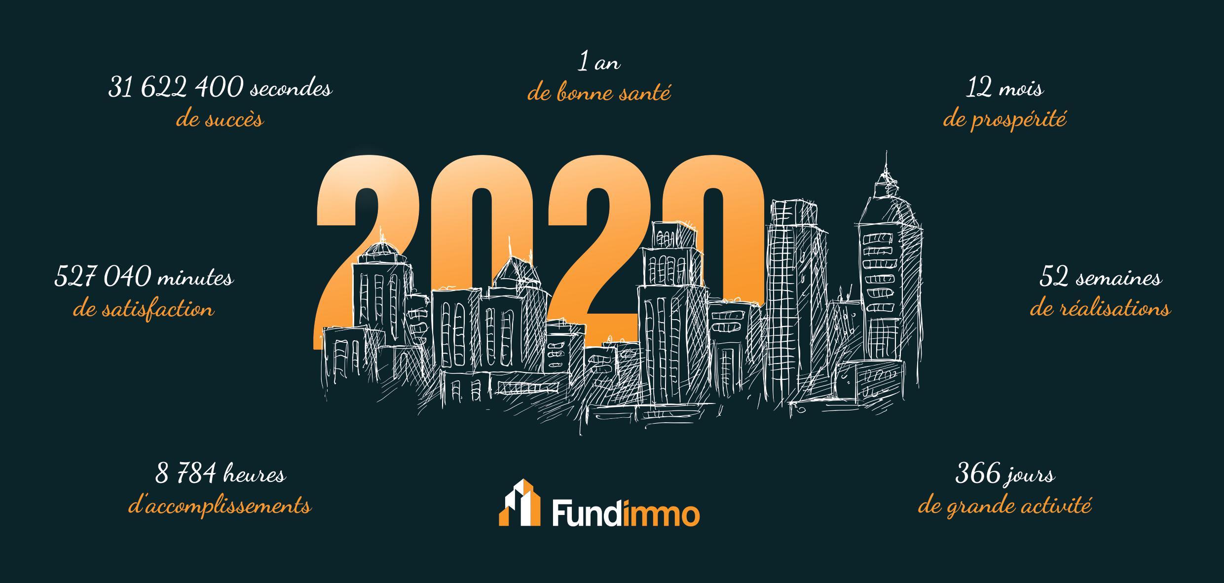 Rétrospective 2019 de Fundimmo
