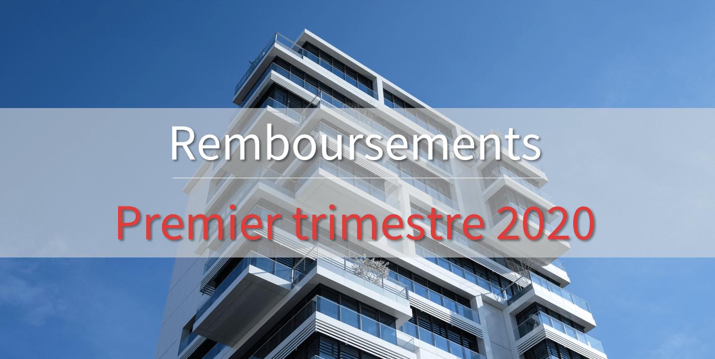 Remboursement Fundimmo T1 2020